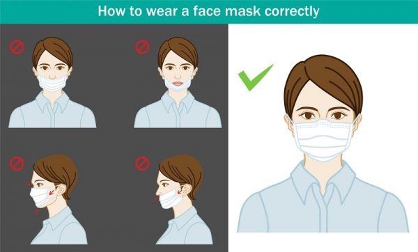 Disposable Ear loop Masks - Level 1 Retail Pack